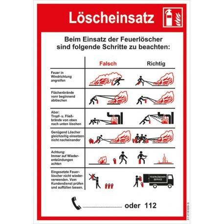 """Aushang-Schild - """"Löschanleitung"""" PVC Schild"""