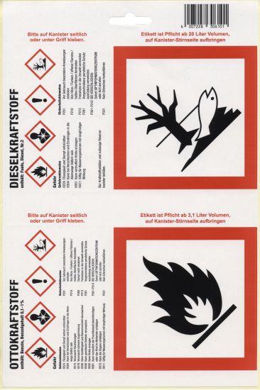 Kanister-Etiketten nach GHS-Verordnung